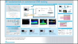 RF Fundamentals in Commercial EMI Testing